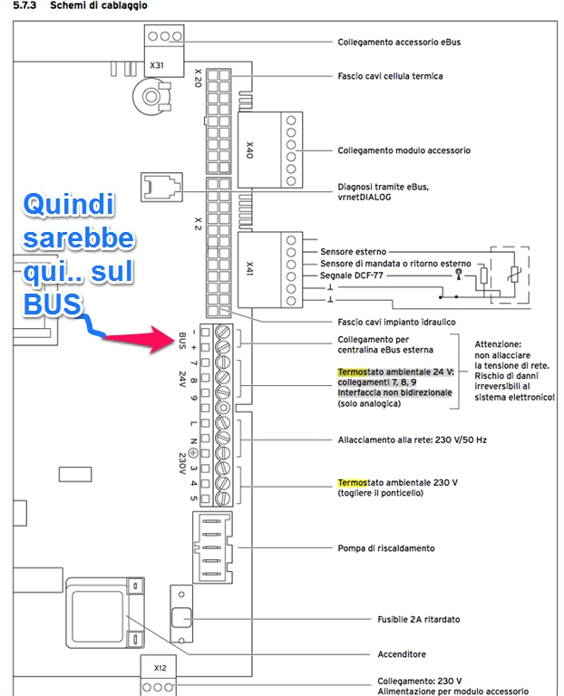 Schema Elettrico Frigorifero Indesit : Schema elettrico termostato frigorifero fioriera con