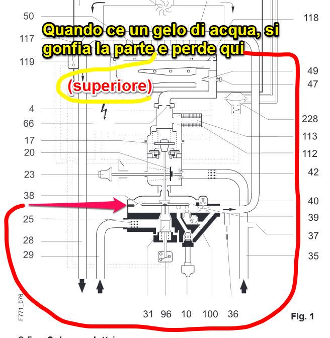 Boiler gocciola best paga il conduttore o il with boiler - Cambiare resistenza scaldabagno ...